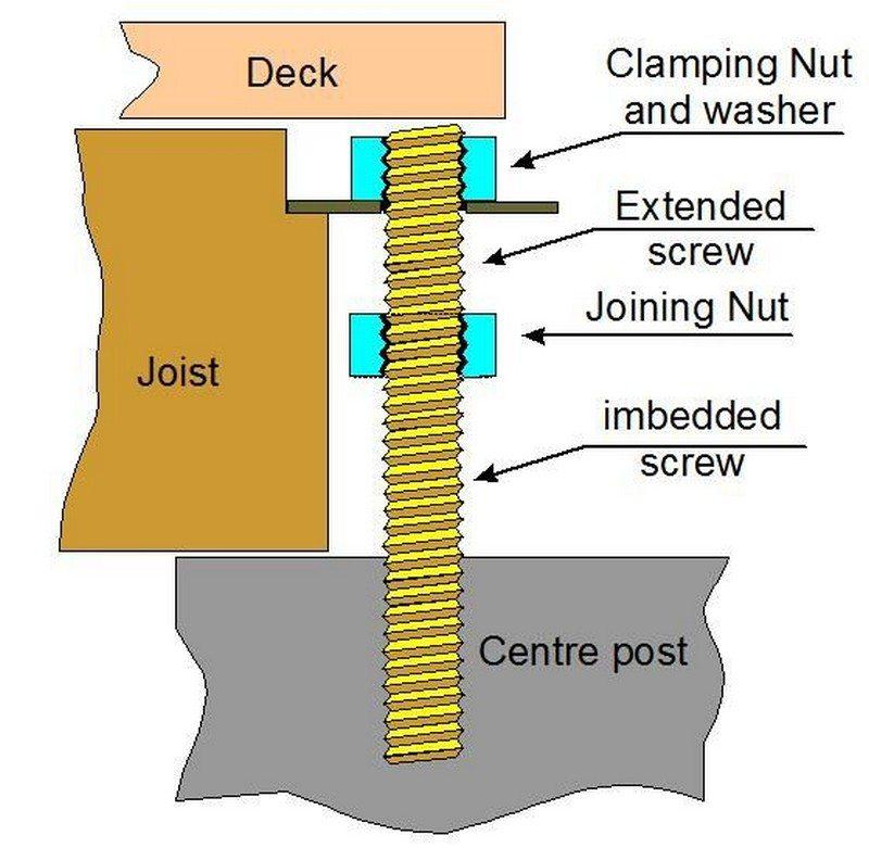 DIY Octagonal Deck 16