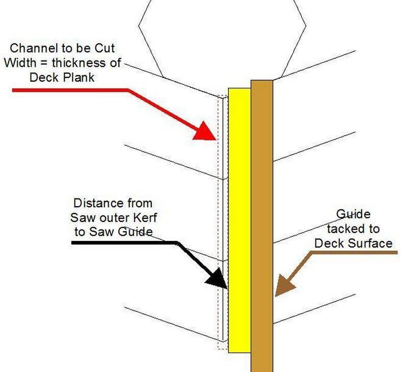 DIY Octagonal Deck 21
