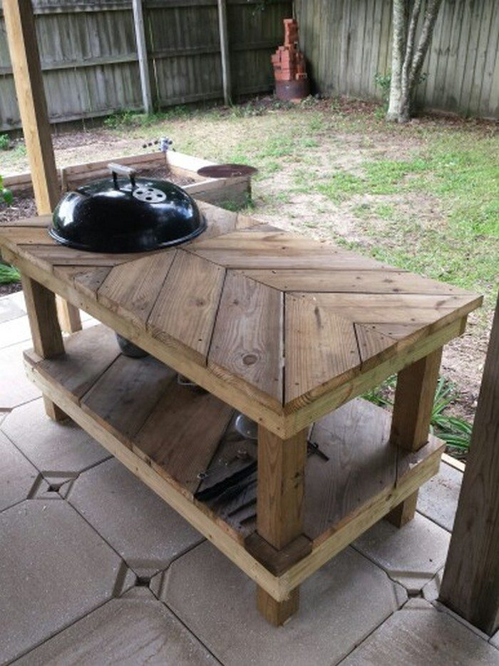 Bbq grill table plans modern coffee tables and accent tables - How to build a korean bbq table ...
