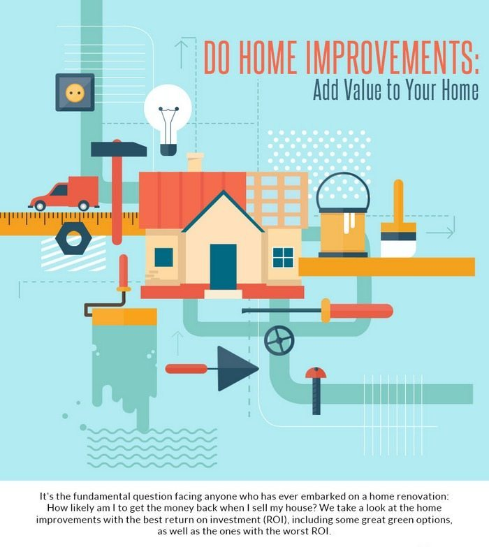 Do-Home-Improvement-Add-Value-to-Your-Home-1