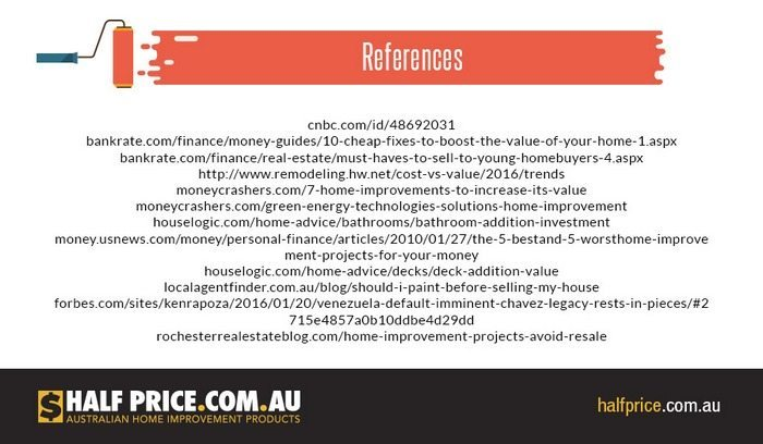 Do-Home-Improvement-Add-Value-to-Your-Home-4