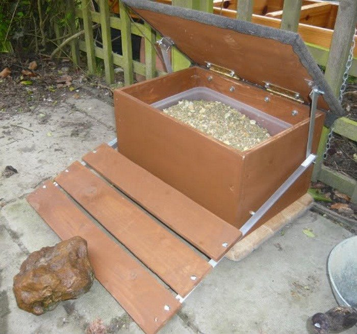 Build your own treadle chicken feeder diy projects for for Old chicken feeder ideas