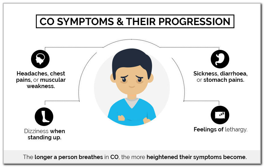 Recognize the signs and symptoms of carbon monoxide poisoning before it's too late!